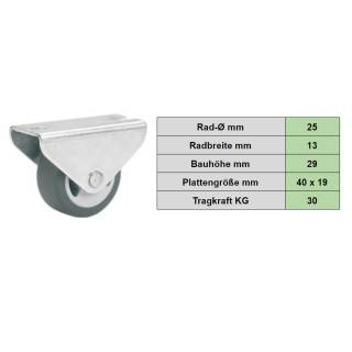 Parkett-Bockrolle 25x13 mm TPE-Rad, weiche Laufbahn, Möbelrolle, Transportrolle, Parkettrolle, Seitenrolle