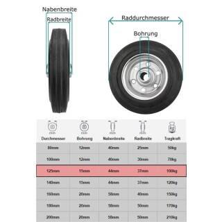 Vollgummi-Rad 125x37x15 mm Rola Nabe 44 mm, Stahlfelge, schwarz, pannensicher