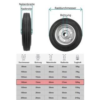 Vollgummi-Rad 140x37x15 mm Rola Nabe 44 mm, Stahlfelge, schwarz, pannensicher