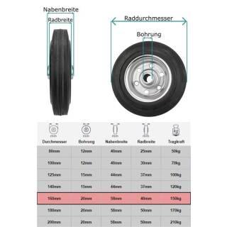 Vollgummi-Rad 160x40x20 mm Rola Nabe 58 mm, Stahlfelge, schwarz, pannensicher