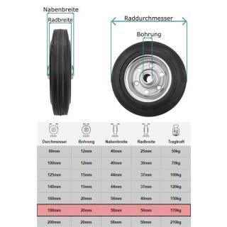 Vollgummi-Rad 180x55x20 mm Rola Nabe 58 mm, Stahlfelge, schwarz, pannensicher