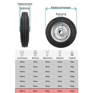 Vollgummi-Rad 200x50x20 mm Rola Nabe 58 mm, Stahlfelge, schwarz, pannensicher