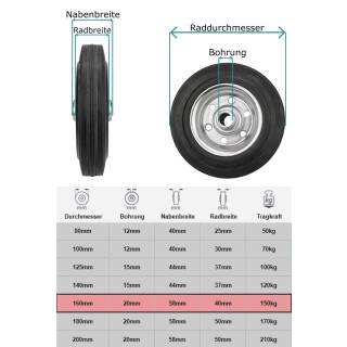 4er Set Vollgummi-Rad 160x40x20 mm Rola Nabe 58 mm, Stahlfelge, schwarz