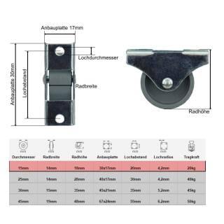 4er Set Möbel-Bockrolle Transportrolle Rolle 15x14 mm grau Platte 30x17 mm