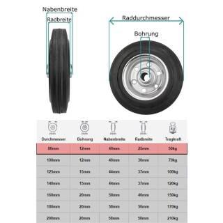 Vollgummi-Rad 80x25x12 mm Rola Nabe 40 mm, Stahlfelge, schwarz, pannensicher